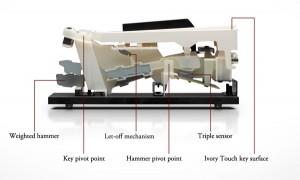 Молоточковый механизм KAWAI RH2