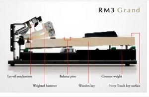 Молоточковый механизм Kawai RM3 V2